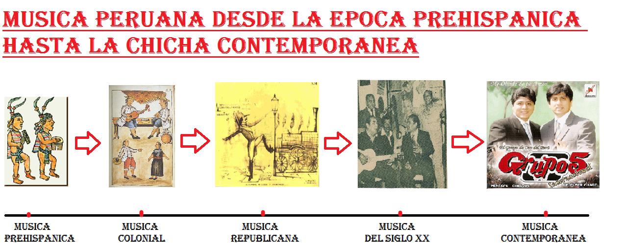 epoca musica: