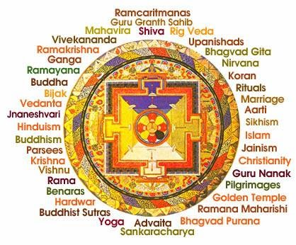 justice hindu singles Hinduism has no founder, creed or single source of authoritythe name hindu derives from the indus river which flows from tibet through kashmir and pakistan the word 'hinduism' is a term for a family of religious leanings that originated in india.