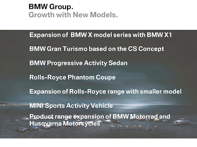 strategic realignment of the bmw group