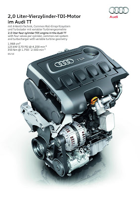 TTC100033 large 2011 Audi TT Coupe and Roadster with 170HP 2.0 liter Diesel to go on Sale this Summer