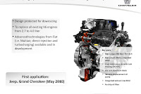 Chrysler LLC 2 Chrysler 2010 Model Release Update 14 All New or Refreshed Products