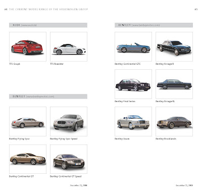 Complete List Of VW Groups Models Sold Worldwide Carscoops - Audi all models list