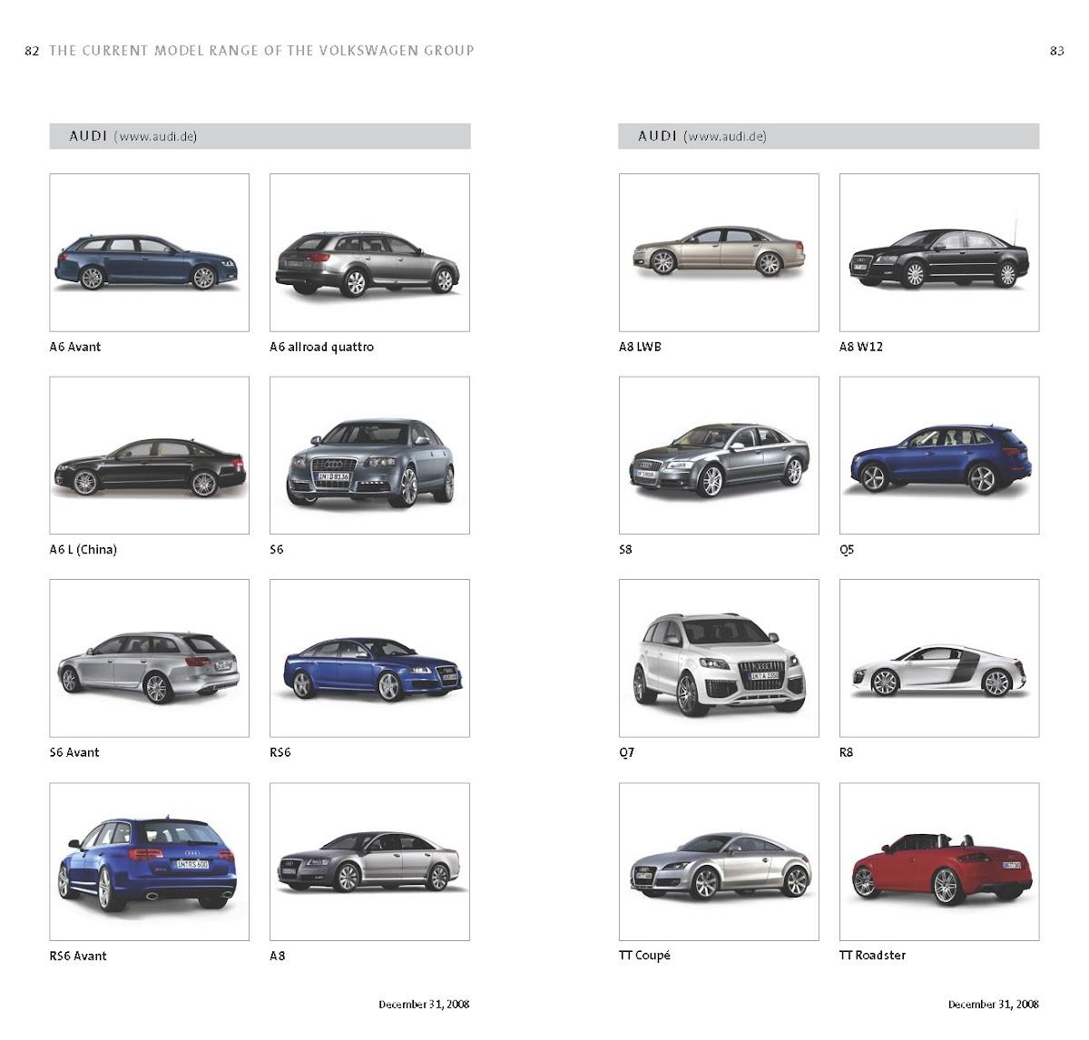 Lamborghini Car Models List Auto Bild Idee