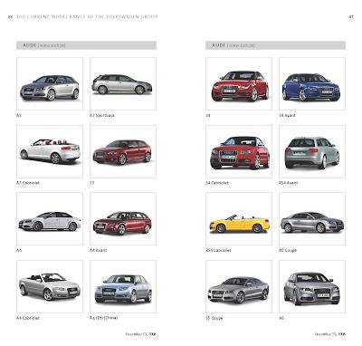 Different Car Models List Best Cars Modified Dur A Flex - All audi cars models list