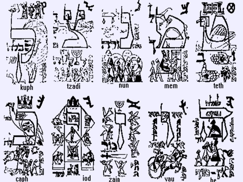 Alfabeto Hebraico Arcaico Hebraico Arcaico Alfabeto