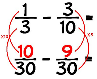 How to Change Improper Fractions to Mixed Numbers  dummies