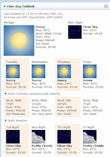 Dubai Weather Forecast For The Week And