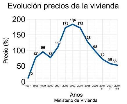 [precio_vivienda_grafico.jpg]