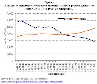 The great public-sector pension rip-off