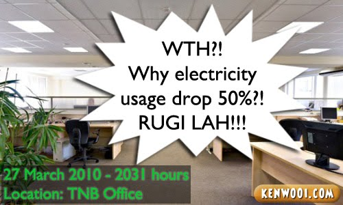 tnb vs earth hour