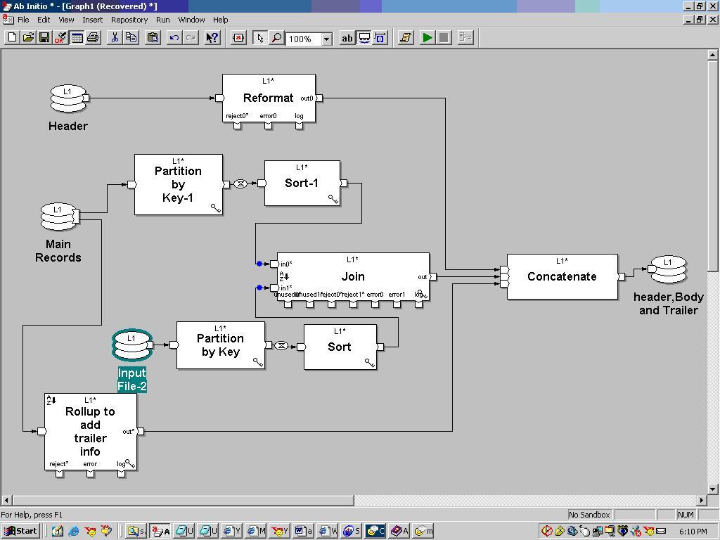 AB INITIO TUTORIALS: Partition Components