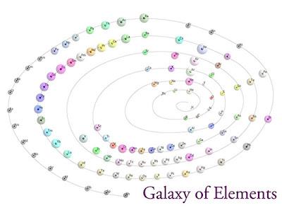 Al qumicos tabla periodica galactica esta es la tabla periodica versin galaxia la pueden encontrar completa y es interactiva en urtaz Gallery