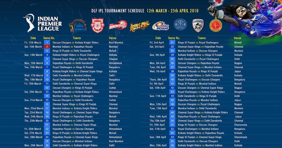IPL 2010 - Match Timetable