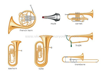Worksheet Types Of Instruments musical instruments types of wind a instrument is that contains some type resonator usually tube in which column air set into vibration by the