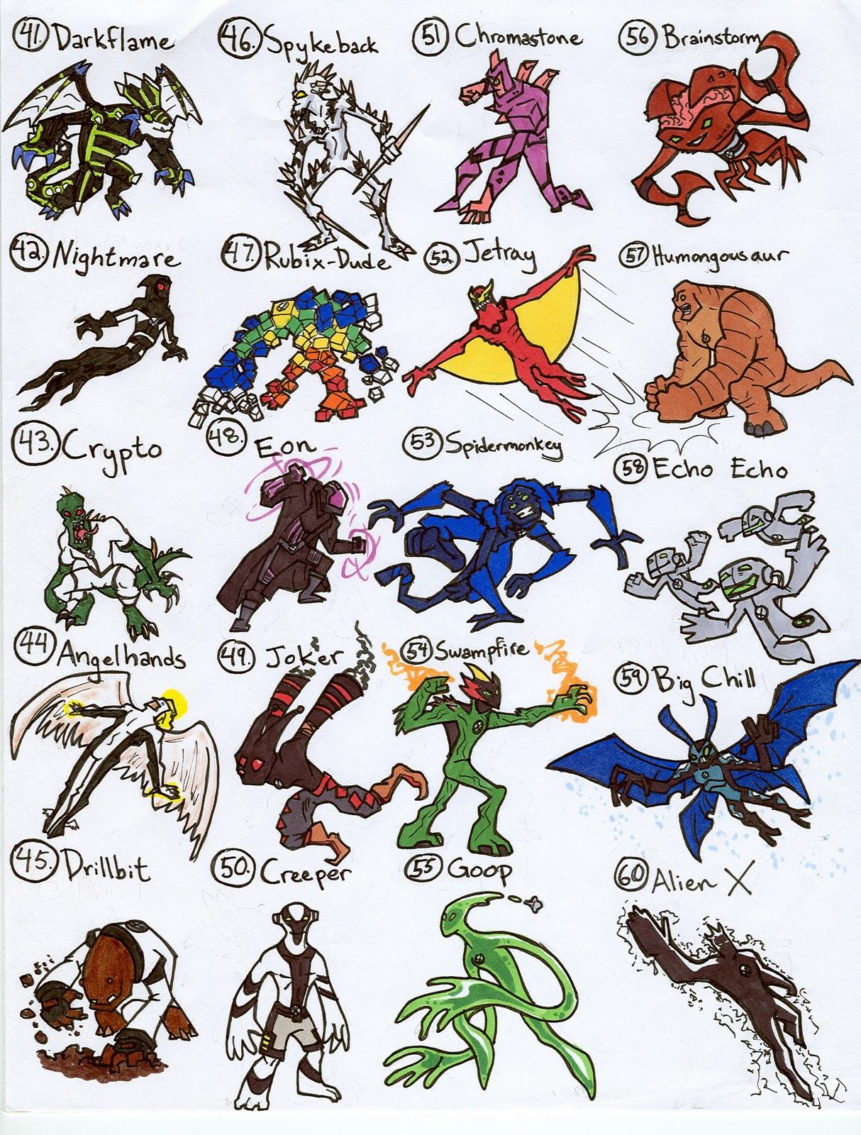 Desenho animado ben 10 - Ben ten alien x ...