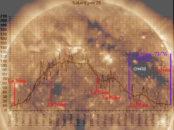 solar storm 1958 - photo #22