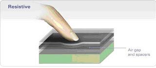 Metode Capacitive Sensing Untuk TouchPad
