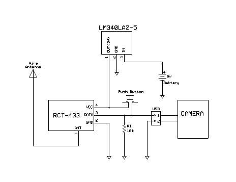 tx_schematic Raspberry Pi Zero Schematic Diagram on touch screen display, camera module v1, robot draft, 0w ram, arpi600 for, autodesk eagle, camera module housing, motor shield,