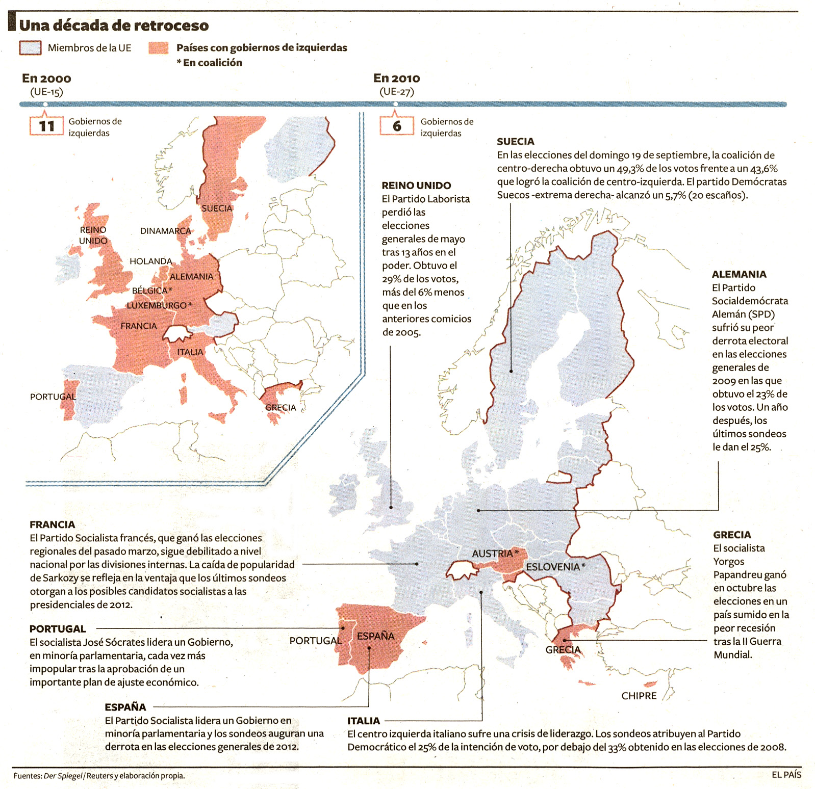 Mapa de la Izquierda del Continente Europeo