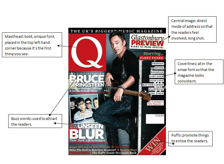 as media coursework magazine analysis If they know who their audience is then the contents in the magazine will be  suitable for that certain  jhanzeb chaudhry english media coursework  supporting account 1 read more  semiotic analysis of teenage magazine  front covers.