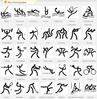 [olympic+pictograms.jpg]