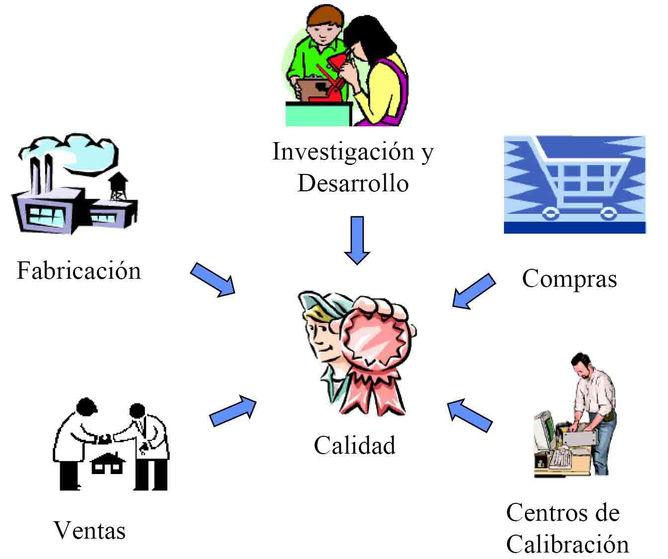 Salon de organizacional hacia un concepto de la organizaci n for Concepto de organizacion de oficina
