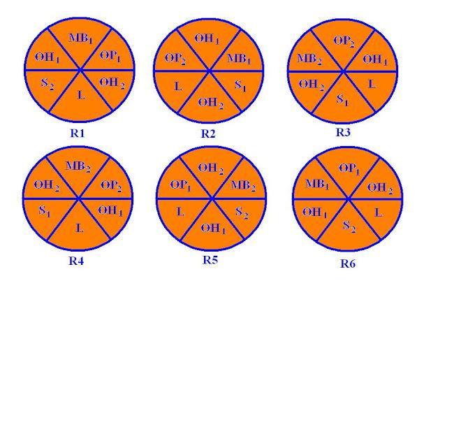 New 2008 6-2 Offense Rotation Circles
