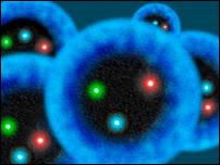 Les quarks, unité fondamentale de la matière. Document Lombry