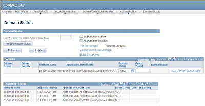 peoplesoft sysaudit and dddaudit reports