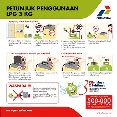 Cara Penggunaan Kompor Gas dengan Benar