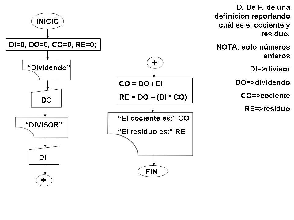 Profe miguel ontiveros y la programacin bsica diagramas de flujo diagramas de flujo y pseudocdigo de los ejemplos 1 2 y 3 ccuart Image collections