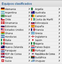 Equipos Calsificados Al Mundial