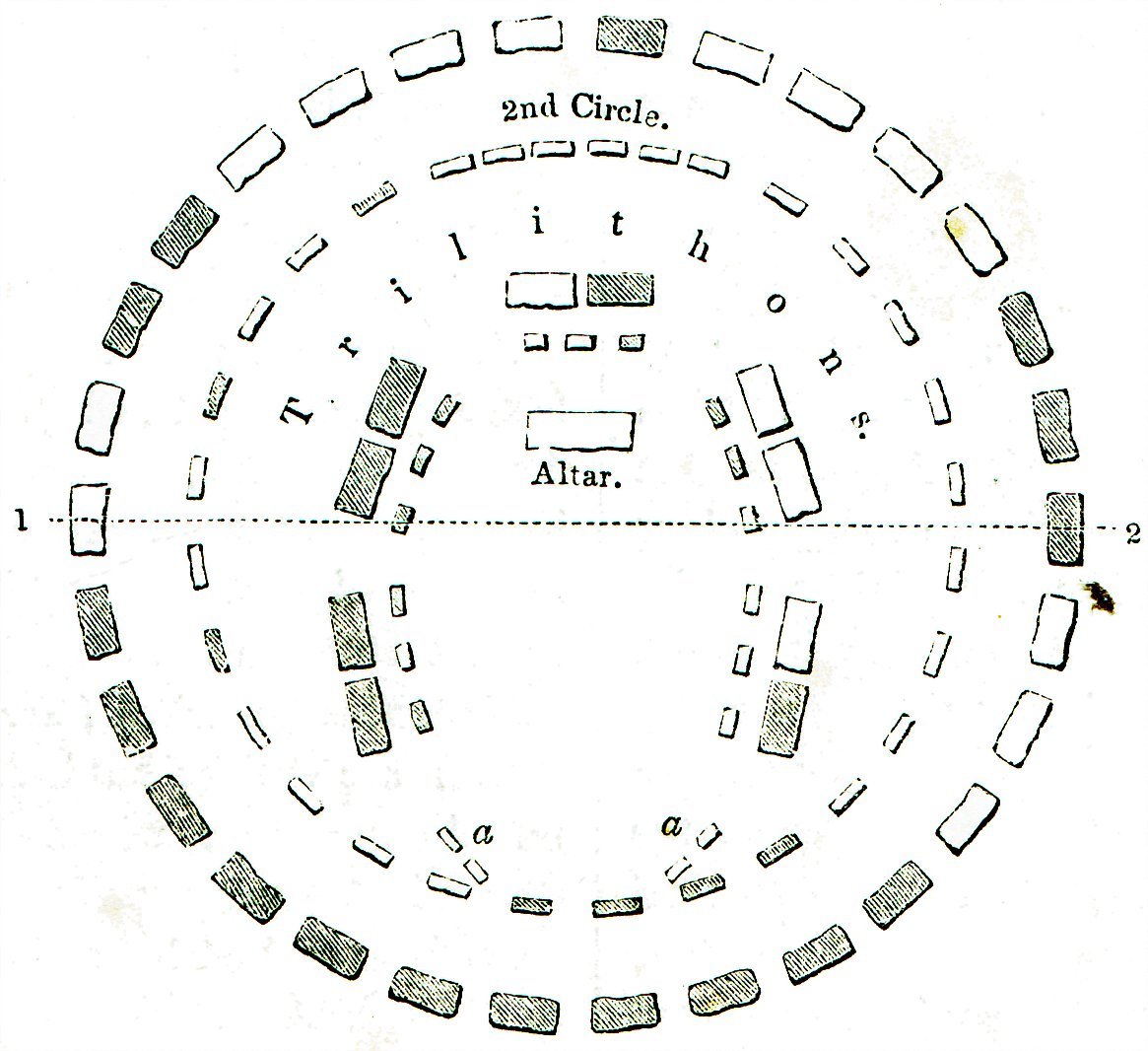 http://1.bp.blogspot.com/_GMMF0Fofnxg/TJiEu12rNmI/AAAAAAAAAQo/l0-igyQM7Do/s1600/12.planta+de+stonehenge.jpg