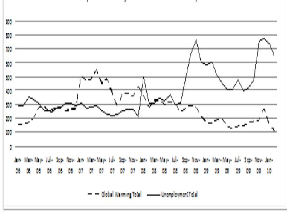 """french essay on recession This """"french gold sink"""" created even more deflationary pressure on gold, and therefore dollar prices, than would otherwise have been expected the second post-war deflation by 1931, french gold withdrawals forced germany to adopt exchange controls, and britain to give up convertibility altogether."""