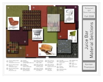 Interior Design Sample Boards