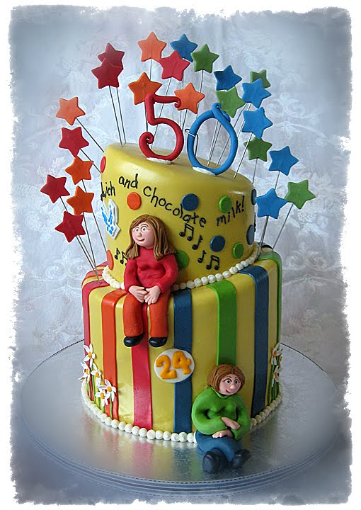 birthday cake ideas for women. irthday cake ideas for women.