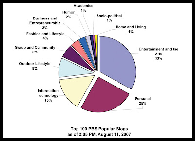 pie chart tagalog: Pie chart definition tagalog pie chart meaning tagalog pie chart