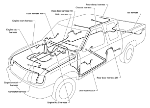 car wiring diagram 2002 nissan frontier car wiring diagram electrical system troubleshooting