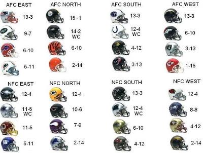 schedule nfl football nfl standings