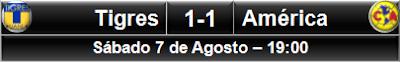 Tigres 1-1 América