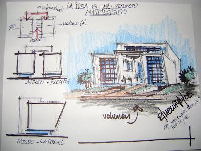 Bocetos Arquitectonicos