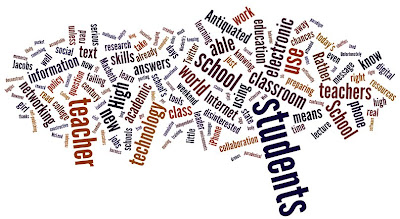 21st century Library Word Cloud | 21k12