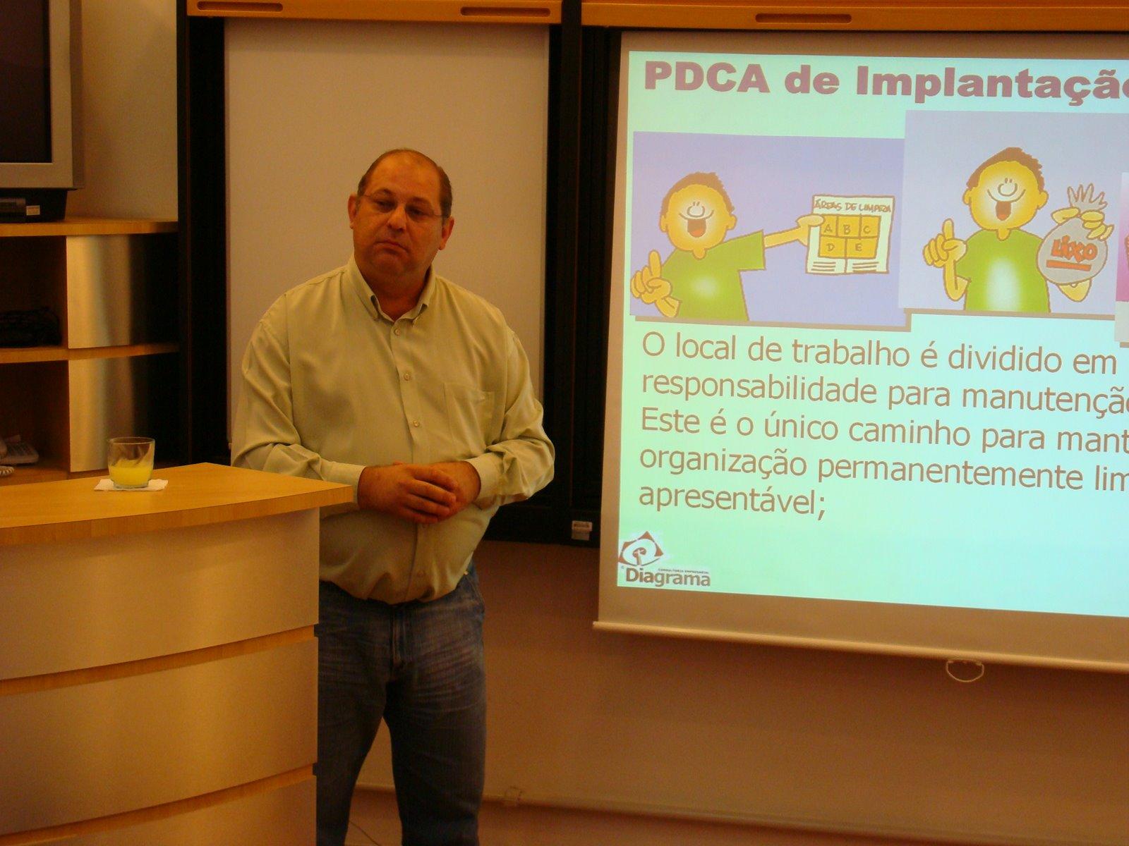 Treinamento PDCA