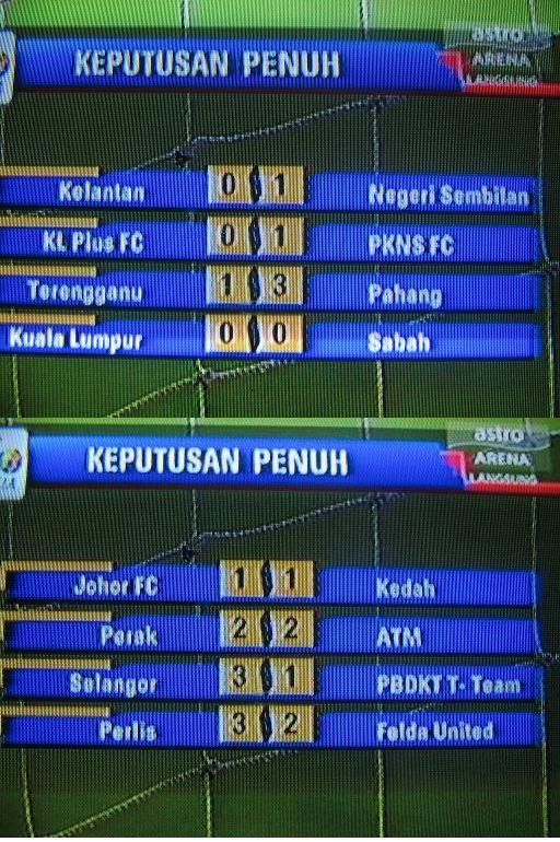 Penuh Terkini Piala Malaysia (Latest Full Malaysia Cup Results