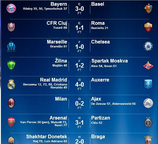 Inilah keputusan terkini liga juara-juara eropah UEFA yang berlangsung ...
