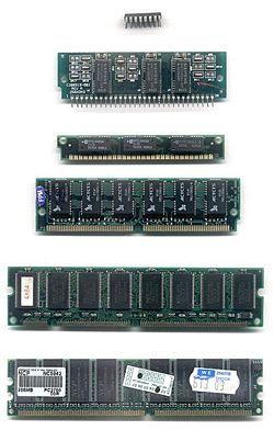 250px-RAM_n.jpg