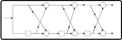 M stage lattice filter.