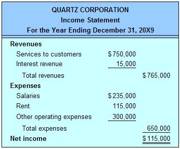 retained earnings balance sheet