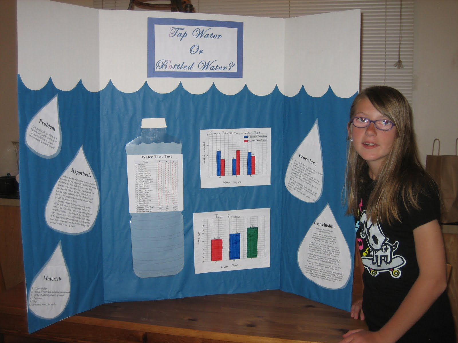 easy science fair projects Below is a list of the 1154 science fair project ideas on our site to help you find a topic that can hold your interest, science buddies has also developed the topic.