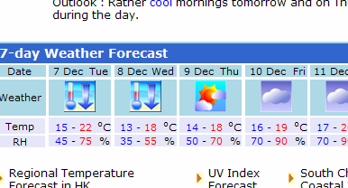 The Uncanny Thing Is That The Hong Kong Observatory Had Been Predicting A Sudden Drop In Temperature Also On Tuesday